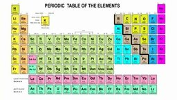 Overview of the Periodic Table